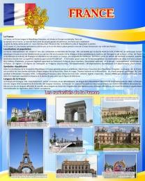 Купить Стенд FRANCE в кабинет французского языка 600*750 мм в золотисто-голубых тонах в России от 1692.00 ₽