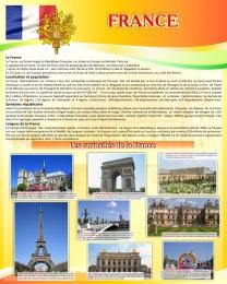 Купить Стенд FRANCE в кабинет французского языка 600*750 мм в золотисто-оранжевых тонах в России от 1692.00 ₽