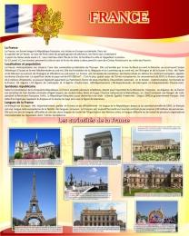 Купить Стенд FRANCE в кабинет французского языка в бордово-золотистых тонах 700*850 мм в России от 2237.00 ₽