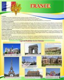 Купить Стенд FRANCE в кабинет французского языка в золотисто-зеленых тонах 600*750 мм в России от 1607.00 ₽