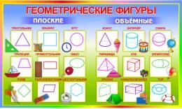 Купить Стенд Геометрические фигуры для начальной школы в стиле Радуга 1190*720мм в России от 3222.00 ₽