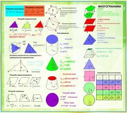 Купить Стенд Геометрия для кабинета математики 1120*1000мм в России от 3998.00 ₽