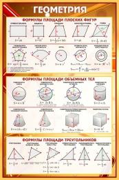 Купить Стенд Геометрия в золотисто-бордовых тонах 630*940 мм в России от 2227.00 ₽