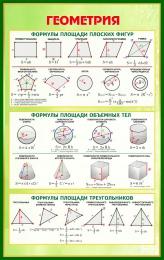 Купить Стенд Геометрия в золотисто-зелёных тонах  530*840 мм в России от 1674.00 ₽