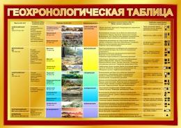 Купить Стенд Геохронологическая таблица в золото-бордовых тонах 1200*850мм в России от 3835.00 ₽