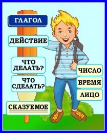 Купить Стенд Глагол для начальной школы 420*520 мм в России от 821.00 ₽