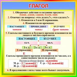 Купить Стенд Глагол в кабинет русского языка 550*550 мм в России от 1137.00 ₽