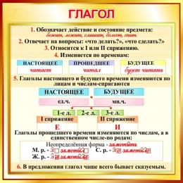 Купить Стенд Глагол  в золотистых тонах 550*550 мм в России от 1080.00 ₽