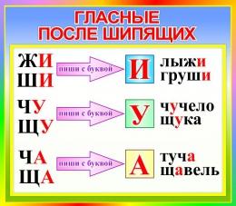 Купить Стенд Гласные после шипящих для начальной школы в стиле Радуга 400*350мм в России от 500.00 ₽