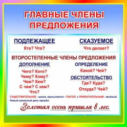 Купить Стенд Главные члены предложения в кабинет русского языка 550*550 мм в России от 1080.00 ₽