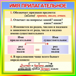 Купить Стенд Имя прилагательное в кабинет русского языка 550*550 мм в России от 1080.00 ₽
