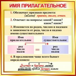 Купить Стенд Имя прилагательное в золотистых тонах 550*550 мм в России от 1080.00 ₽