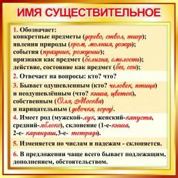 Купить Стенд Имя существительное в золотистых тонах  550*550 мм в России от 1080.00 ₽