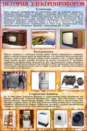 Купить Стенд История электроприборов 1000*1500 мм в России от 5355.00 ₽