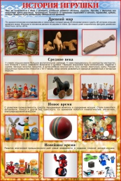 Купить Стенд История игрушки 1000*1500 мм в России от 5640.00 ₽