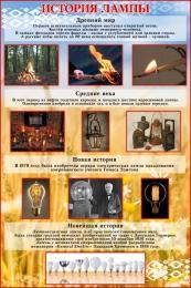 Купить Стенд История лампы 1000*1500 мм в России от 5640.00 ₽