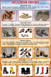 Купить Стенд История обуви 1000*1500 мм в России от 5640.00 ₽