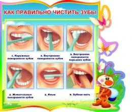 Купить Стенд как правильно чистить зубы группа Светлячки 350*300 мм в России от 387.00 ₽