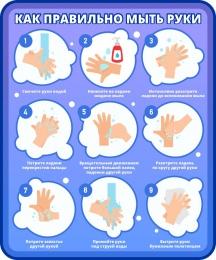 Купить Стенд Как правильно мыть руки в фиолетовых тонах 200*240 мм в России от 171.00 ₽