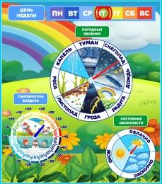 Купить Стенд Календарь наблюдений Погодные явления 750*850 мм в России от 2332.00 ₽
