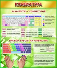 Купить Стенд Клавиатура в кабинет информатики 530*630 мм в России от 1192.00 ₽