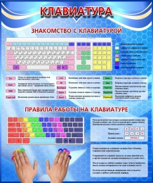 Купить Стенд Клавиатура в кабинет информатики в голубых тонах 530*630 мм в России от 1192.00 ₽
