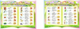 Купить Стенд-композиция Логопедическая зарядка из двух частей с цветами 930*350 мм в России от 1107.00 ₽