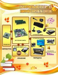 Купить Стенд Компьютер и Информация в золотистых тонах для кабинета информатики 850*1100мм в России от 3450.00 ₽