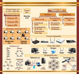 Купить Стенд Компьютерные сети и каналы связи в золотисто-коричневых тонах для кабинета информатики 1500*1400мм в России от 7497.00 ₽