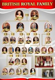 Купить Стенд Королевская семья для кабинета английского языка 700*1000 мм в России от 2499.00 ₽