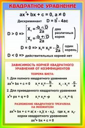 Купить Стенд Квадратное уравнение  630*940 мм в России от 2114.00 ₽