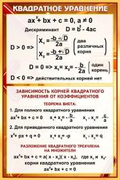 Купить Стенд Квадратное уравнение в золотисто-бордовых тонах 630*940 мм в России от 2227.00 ₽