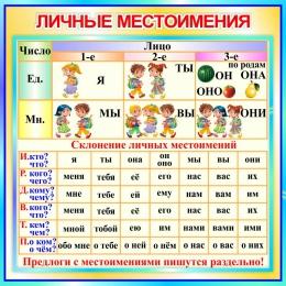 Купить Стенд Личные местоимения  в бирюзовых тонах 550*550 мм в России от 1080.00 ₽