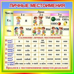 Купить Стенд Личные местоимения в кабинет русского языка 550*550 мм в России от 1080.00 ₽