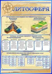Купить Стенд Литосфера в кабинет Географии в золотисто-синих тонах 700*1000 мм в России от 2583.00 ₽