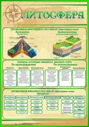 Купить Стенд Литосфера в кабинет Географии в золотисто-зелёных тонах 700*1000 мм в России от 2506.00 ₽