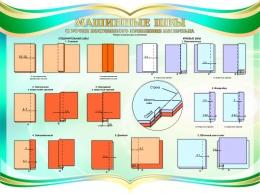 Купить Стенд Машинные швы для  кабинета трудового обучения в бирюзовых  тонах 1150*840мм в России от 3565.00 ₽