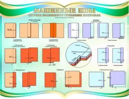 Купить Стенд Машинные швы для  кабинета трудового обучения в бирюзовых тонах 900*700мм в России от 2451.00 ₽