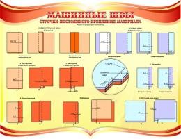 Купить Стенд Машинные швы для  кабинета трудового обучения в золотисто-красных тонах 900*700мм в России от 2325.00 ₽