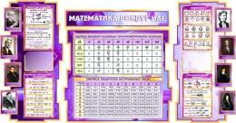 Купить Стенд  Математика вокруг нас с формулами в кабинет Математики в сиреневых тонах 1800*995мм в России от 6563.00 ₽