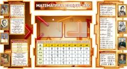 Купить Стенд Математика вокруг нас с таблицей основных тригонометрических функций в коричневых тонах 1800*955мм в России от 6369.00 ₽