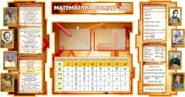 Купить Стенд Математика вокруг нас с таблицей квадратов натуральных чисел в коричневых тонах 1800*955мм в России от 6369.00 ₽