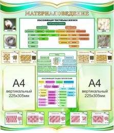 Купить Стенд Материаловедение для кабинета трудового обучения 770*900мм в России от 2856.00 ₽
