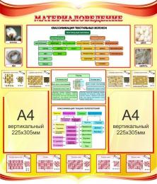 Купить Стенд Материаловедение для кабинета трудового обучения в золотисто-красных тонах 770*900мм в России от 2856.00 ₽