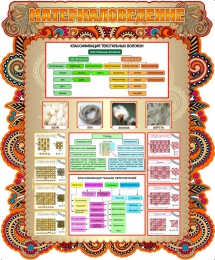 Купить Стенд Материаловедение в золотисто-красных тонах 750*900мм в России от 2417.00 ₽