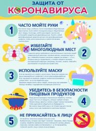 Купить Стенд Меры профилактики Коронавируса 200*270 мм в России от 193.00 ₽