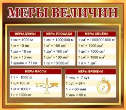 Купить Стенд Меры величин для начальной школы в коричнево-бордовых тонах 400*350 мм в России от 500.00 ₽