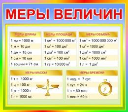 Купить Стенд Меры величин для начальной школы в радужных тонах 400*350мм в России от 500.00 ₽