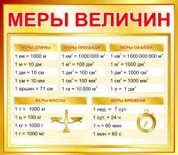 Купить Стенд Меры величин для начальной школы в золотистых тонах  400*350мм в России от 500.00 ₽