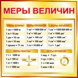 Купить Стенд Меры величин  для начальной школы в золотистых тонах 550*550мм в России от 1080.00 ₽